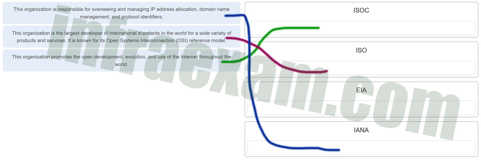 CCNA1 v7 – ITNv7 – Modules 1 – 3 Basic Network Connectivity and Communications Exam Answers 006