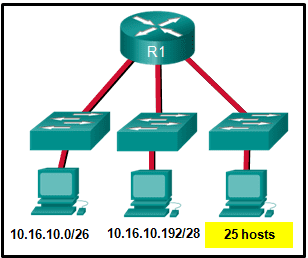 CCNA1 v7 - ITNv7 - Modules 11 - 13 IP Addressing Exam Answers 04