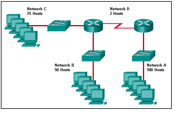 CCNA1 v7 - ITNv7 - Modules 11 - 13 IP Addressing Exam Answers 05
