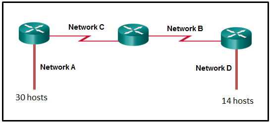 CCNA1 v7 - ITNv7 - Final Exam Answers 01