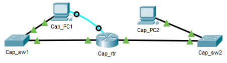The topology has 2 PCs, two switches, and a router.PC1 is connected to SW1 with a console cable to the router. PC2 is connected to SW2 and both SW1 and SW2 are connected to different interfaces of the router.