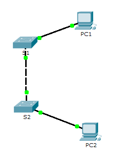 Alternate topology layout. All device interconnections and labels are the same.