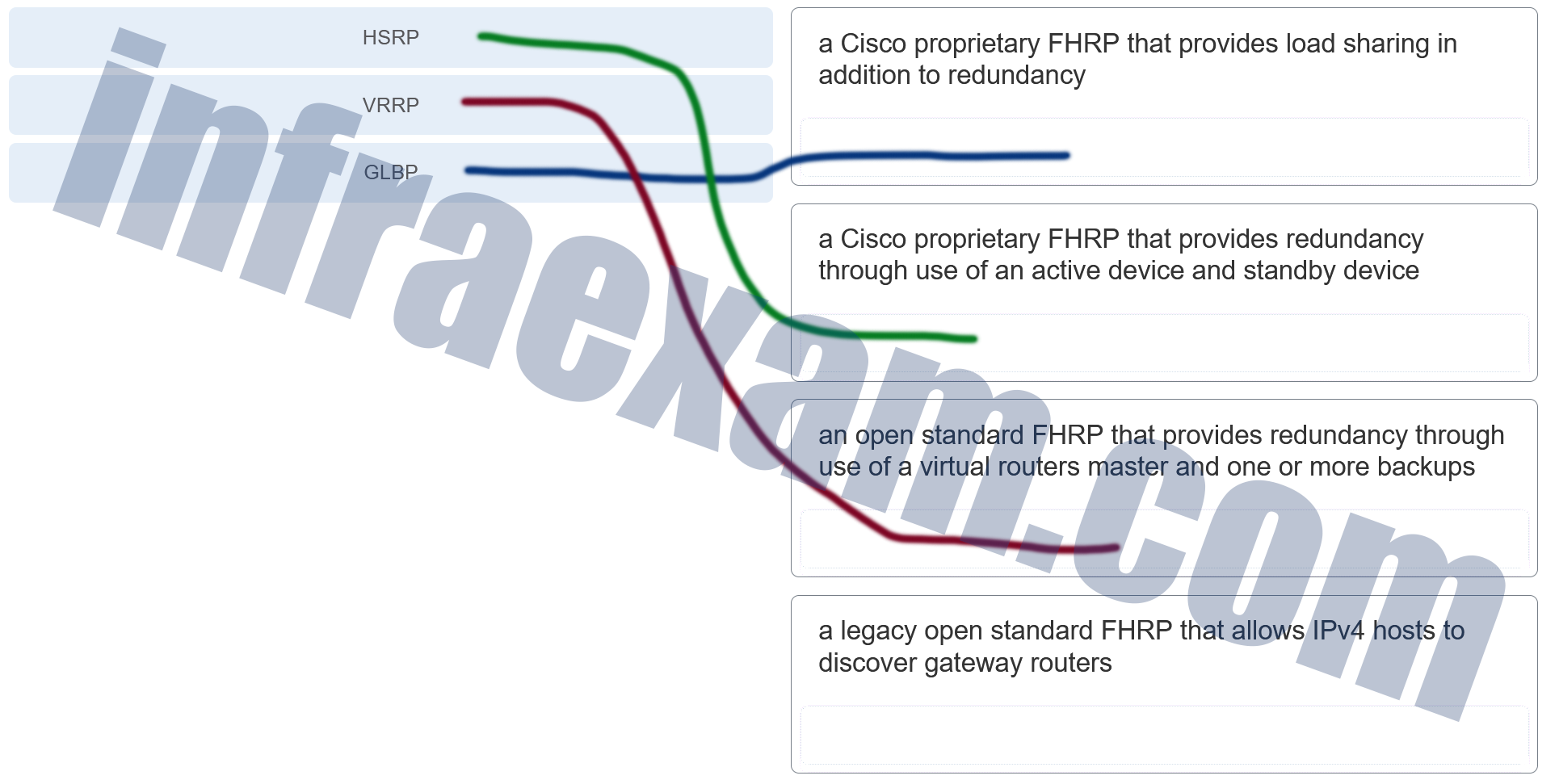 CCNA2 SRWE Practice Final Exam Answers v7 004png