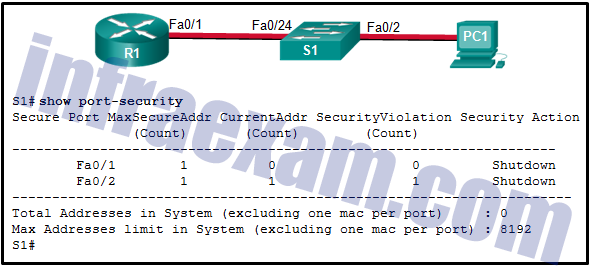 CCNA 2 SRWE v7 Modules 10 – 13 – L2 Security and WLANs Exam Answers 01