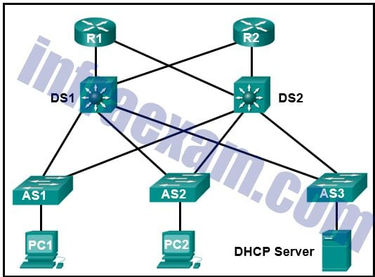 CCNA 2 SRWE v7 Modules 10 – 13 – L2 Security and WLANs Exam Answers 05