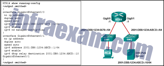 CCNA 2 SRWE v7 Modules 7 – 9 – Available and Reliable Networks Exam Answers 05