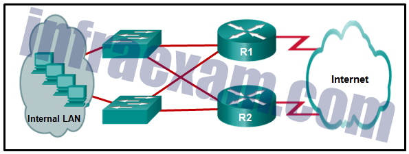 CCNA 2 SRWE v7 Modules 7 – 9 – Available and Reliable Networks Exam Answers 07