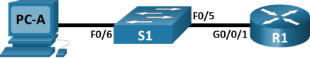 This topology has a router, a switch and a PC. PC-A is directly connected S1 F0/6. S2 F0/5 is connected to R1 G0/0/1.