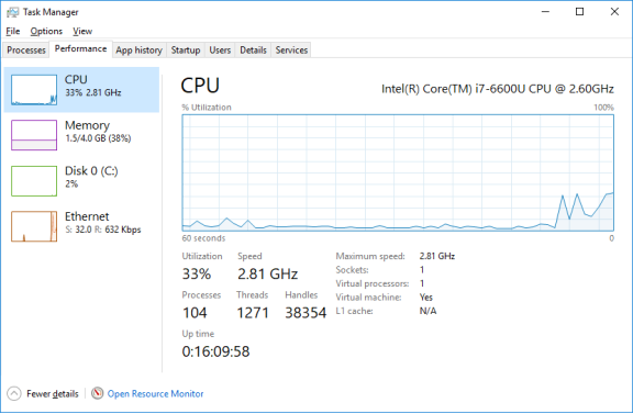 Screenshot of Task Manager Performance tab.