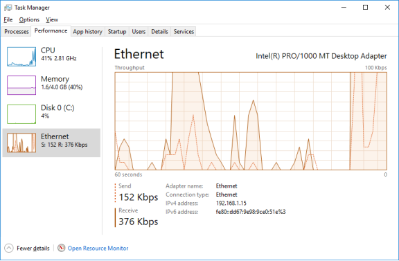 Screenshot of the Task Manager showing the results of selecting the Ethernet chart.