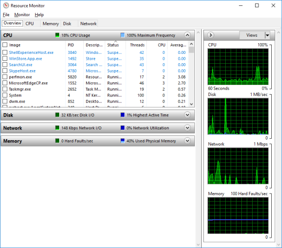 Screenshot showing the Resource Monitor opened from the performance tab.