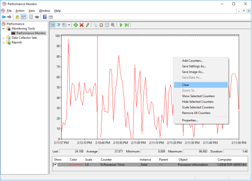 Screenshot of Performance Monitor graph with Clear selected from the menu.