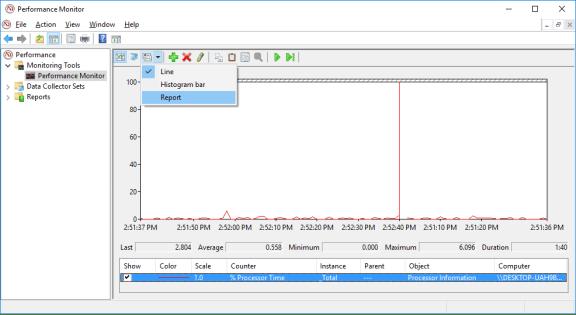 Screenshot of Performance monitor with drop-down menu Report selected.