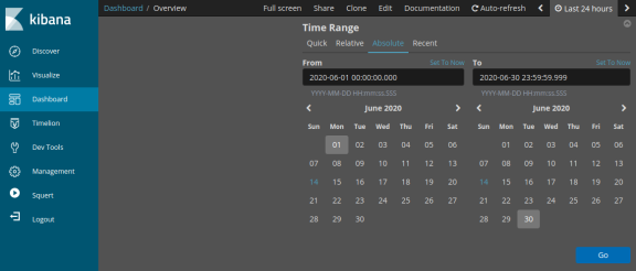 Screenshot of the interested time frame