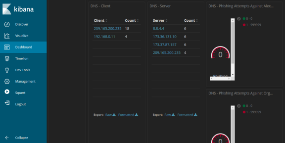 Screenshot of kibana dashboard with DNS client, server and phishing attempts results