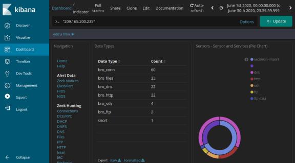 screenshot of kibana dashboard filtered for 209.165.200.235