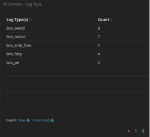 kibana screenshot of all sensors - log type, page 2