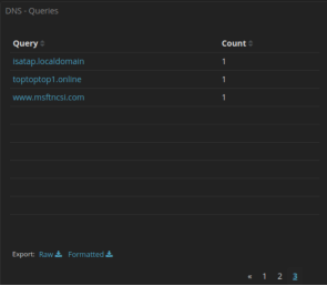 kibana screenshot for the DNS queries, page 3