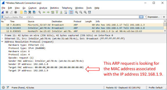The image highlights the ARP request looking for MAC address associated with IP address 192.168.1.9