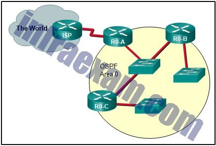CCNA3 v7 – ENSA – Modules 1 – 2 OSPF Concepts and Configuration Exam Answers 06