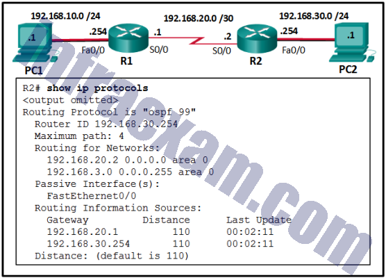CCNA3 v7 – ENSA – Modules 1 – 2 OSPF Concepts and Configuration Exam Answers 08