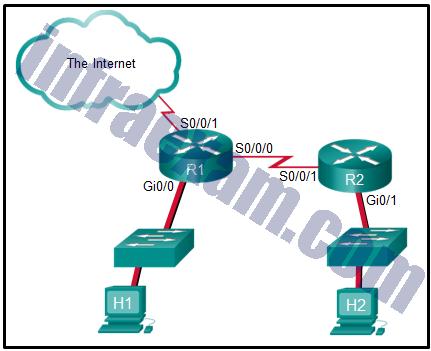 CCNA3 v7 – ENSA – Modules 3 – 5 Network Security Exam Answers 07