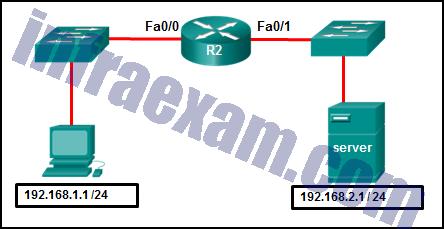 CCNA3 v7 – ENSA – Modules 3 – 5 Network Security Exam Answers 08