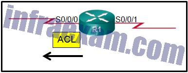 CCNA3 v7 – ENSA – Modules 3 – 5 Network Security Exam Answers 09