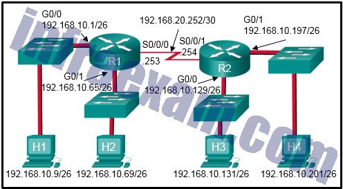 CCNA3 v7 – ENSA – Modules 3 – 5 Network Security Exam Answers 12