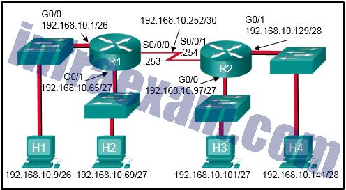 CCNA3 v7 – ENSA – Modules 3 – 5 Network Security Exam Answers 13