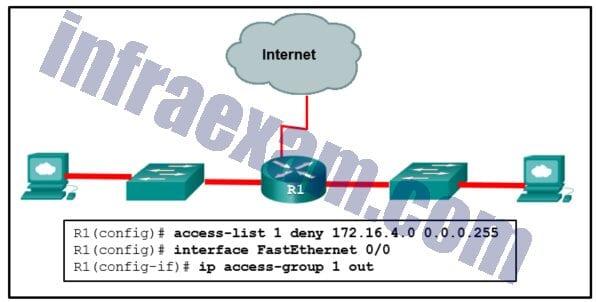 CCNA3 v7 – ENSA – Modules 3 – 5 Network Security Exam Answers 15