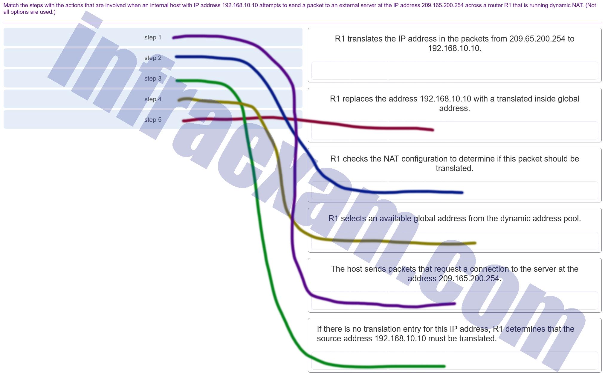 CCNA3 v7 – ENSA – Modules 6 – 8 WAN Concepts Exam Answers 001