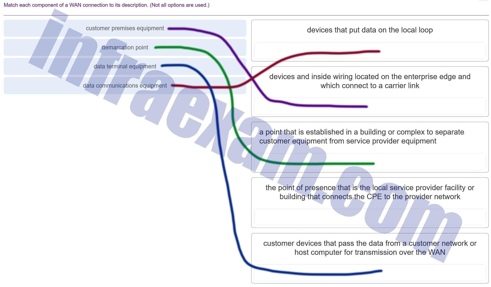 CCNA3 v7 – ENSA – Modules 6 – 8 WAN Concepts Exam Answers 002