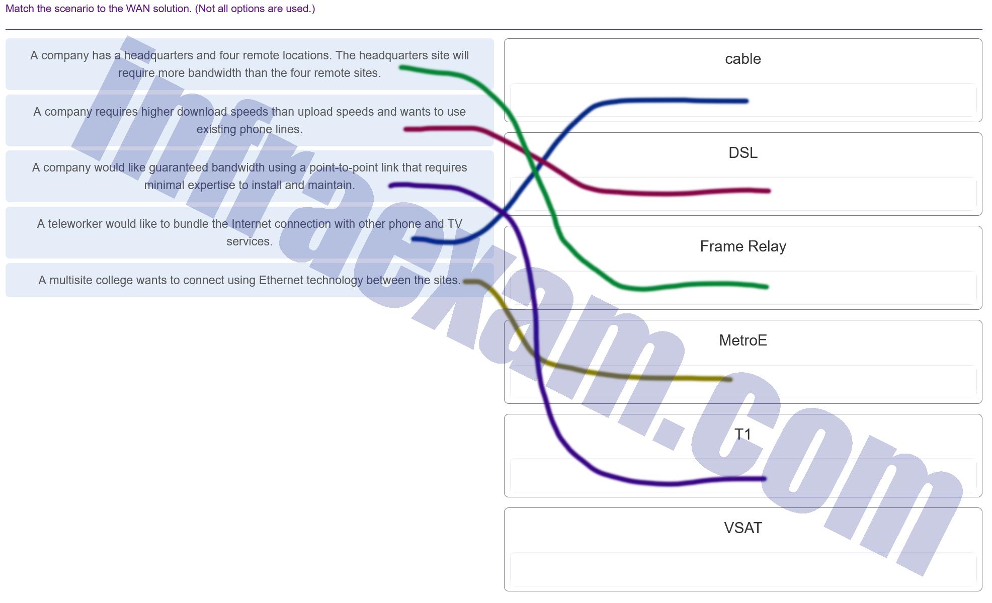 CCNA3 v7 – ENSA – Modules 6 – 8 WAN Concepts Exam Answers 003