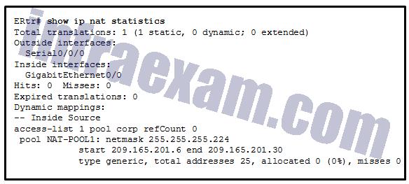 CCNA3 v7 – ENSA – Modules 6 – 8 WAN Concepts Exam Answers 02