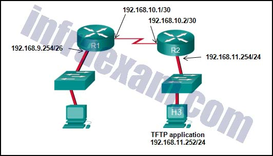 CCNA3 v7 – ENSA – Modules 9 – 12 Optimize, Monitor, and Troubleshoot Networks Exam Answers 09