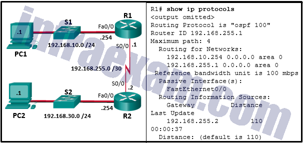 CCNA3 v7 – ENSA – Modules 9 – 12 Optimize, Monitor, and Troubleshoot Networks Exam Answers 10