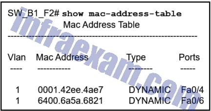 CCNA3 v7 - ENSA - CCNA (200-301) - CCNA Certification Practice Exam Answers 05