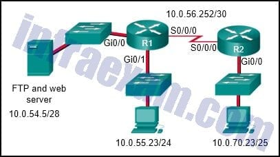 CCNA3 v7 - ENSA Final Exam Answers 14