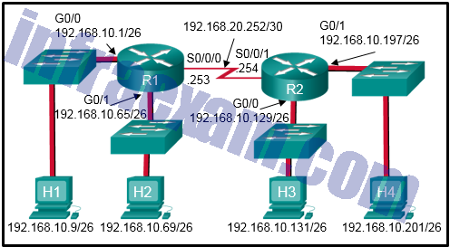 CCNA3 v7 - ENSA Final Exam Answers 18