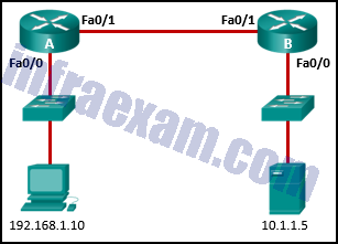 CCNA3 v7 - ENSA Final Exam Answers 20