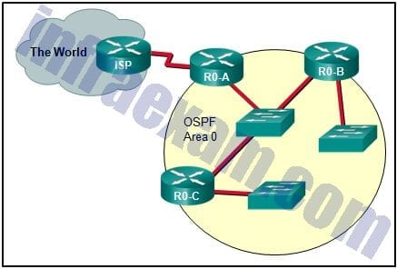 CCNA3 v7 - ENSA Final Exam Answers 22