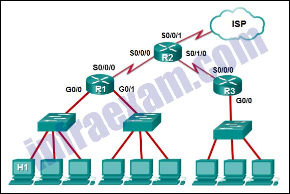 Modules 5 - 8 Network Protocols and Architecture Pre-Test Exam Answers 02