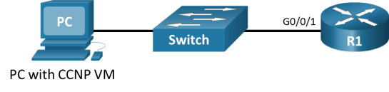 This topology has a PC, a switch and a router. A PC with CCNP VM is connected to R1 G0/0/1 via a switch.