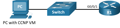 A topology is shown. Router R1 interface G0/0/1 is connected to a switch. A PC with the CCNP VM is also connected to the switch.