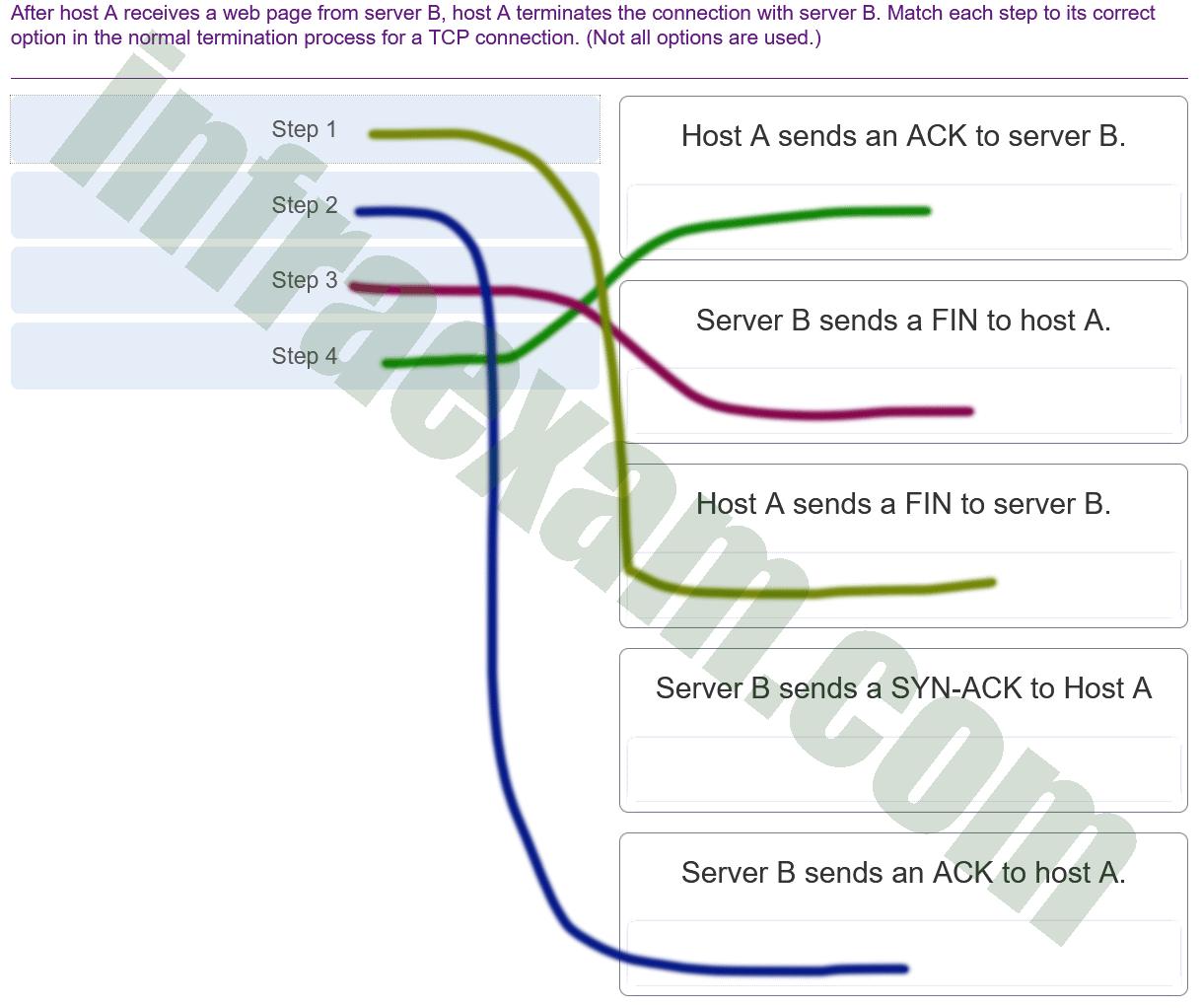 CyberOps Associate (Version 1.0) - CyberOps Associate 1.0 Final exam Answers 001