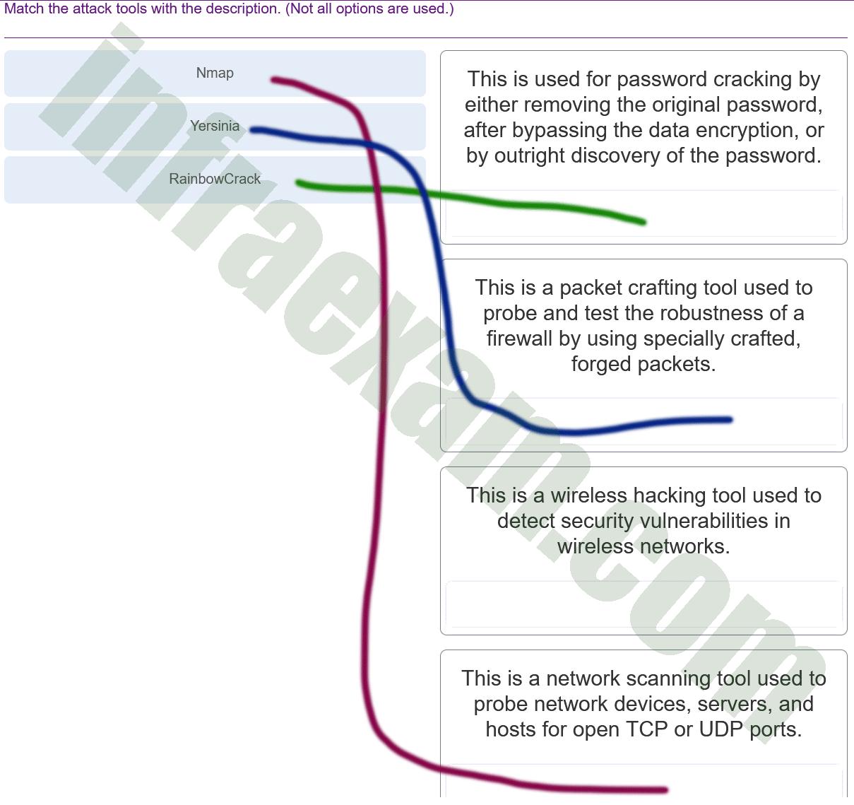CyberOps Associate (Version 1.0) - CyberOps Associate 1.0 Final exam Answers 005