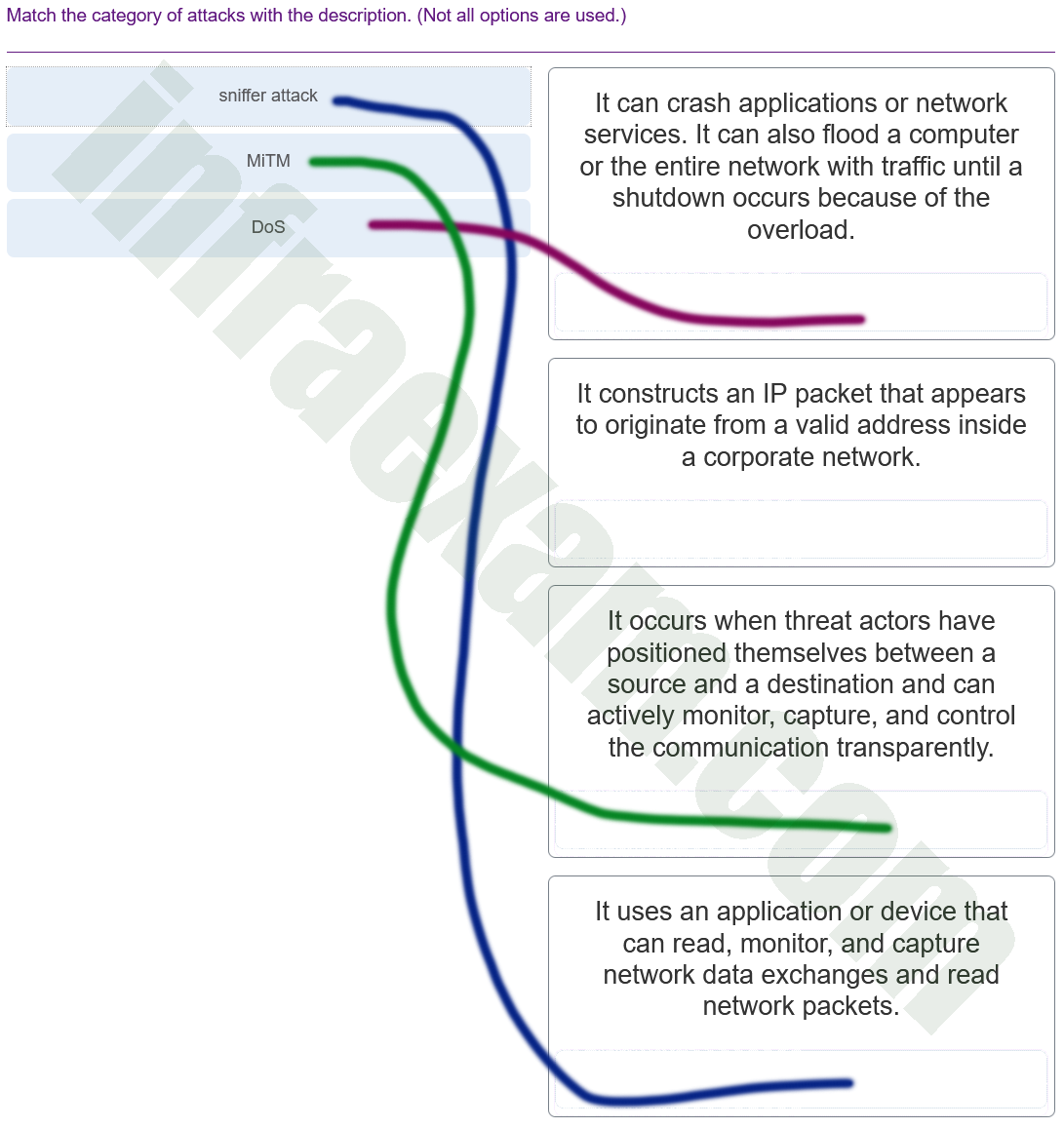 CyberOps Associate (Version 1.0) - CyberOps Associate 1.0 Final exam Answers 006