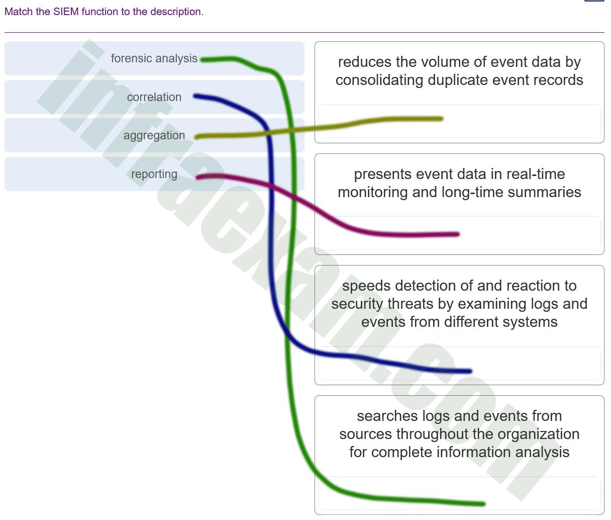 CyberOps Associate (Version 1.0) - CyberOps Associate 1.0 Final exam Answers 009