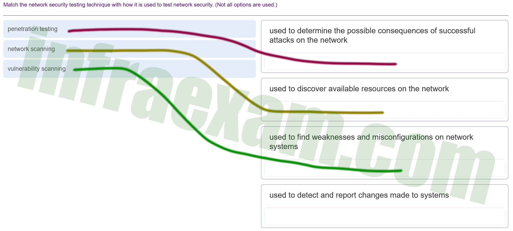 CyberOps Associate (Version 1.0) - CyberOps Associate 1.0 Practice Final Exam Answers 004